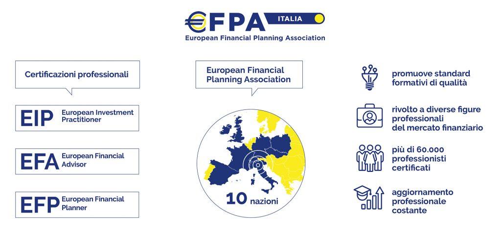 infografica efpa
